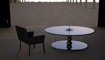 Table No 1. Ripple Series